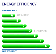 air-mix-energy-efficiency